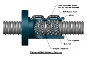 Ballscrew Machining Docs